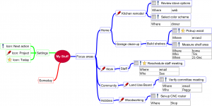 GTD mind map after converting Next Action shorthand notation